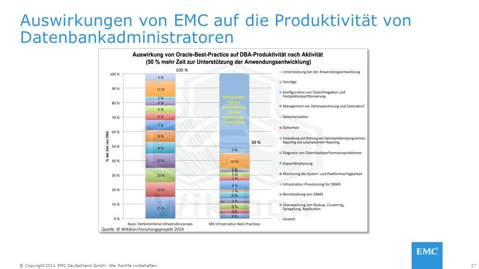 27© Copyright 2014 EMC Deutschland GmbH. Alle Rechte vorbehalten. Auswirkungen von EMC auf die Produktivität von Datenbankadministratoren
