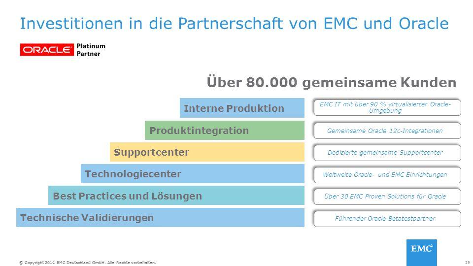29© Copyright 2014 EMC Deutschland GmbH. Alle Rechte vorbehalten. Investitionen in die Partnerschaft von EMC und Oracle Technische Validierungen Best