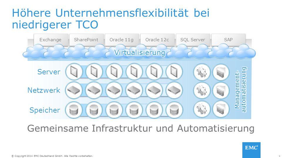 4© Copyright 2014 EMC Deutschland GmbH. Alle Rechte vorbehalten. Höhere Unternehmensflexibilität bei niedrigerer TCO Exchange Oracle 11g Oracle 12c SQ