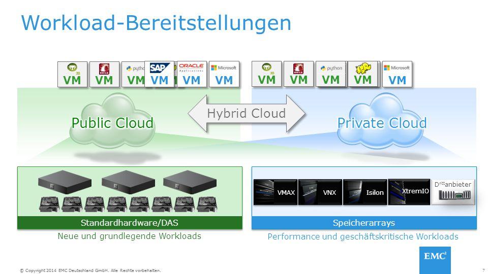 7© Copyright 2014 EMC Deutschland GmbH. Alle Rechte vorbehalten. Workload-Bereitstellungen Neue und grundlegende Workloads Performance und geschäftskr