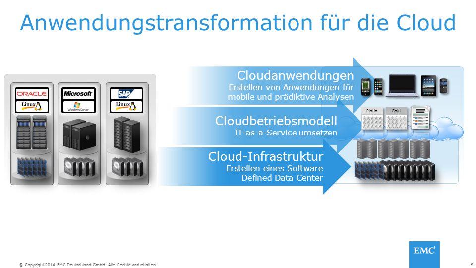 8© Copyright 2014 EMC Deutschland GmbH. Alle Rechte vorbehalten. Anwendungstransformation für die Cloud Cloud-Infrastruktur Erstellen eines Software D