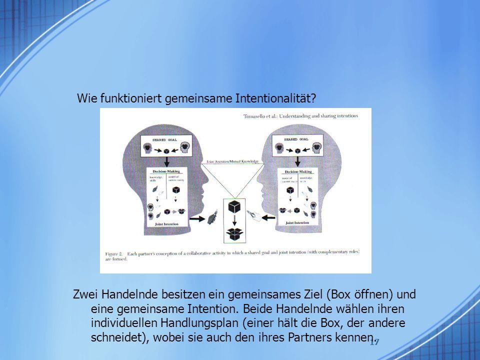 Wie funktioniert gemeinsame Intentionalität? 17 Zwei Handelnde besitzen ein gemeinsames Ziel (Box öffnen) und eine gemeinsame Intention. Beide Handeln