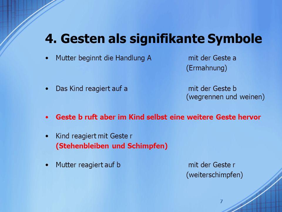 4. Gesten als signifikante Symbole Mutter beginnt die Handlung A mit der Geste a (Ermahnung) Das Kind reagiert auf a mit der Geste b (wegrennen und we