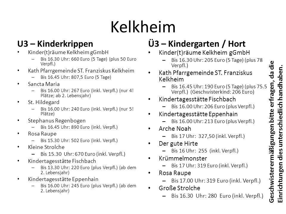 Zusammenfassung KrippenGanztagesplatz/Euro Kelkheim240 – 890 Eppstein500 – 700 Sulzbach240 – 800 Schwalbach300 – 600 Liederbach730 Hochheim230 – 340 Kriftel500 Bad Soden650 Hattersheim500 Flörsheim400 – 500 Hofheim370 – 790 Eschborn150 Frankfurt250 Königstein400 – 780 Wiesbaden300 KitaGanztagesplatz/Euro Kelkheim250 – 320 Eppstein270 Sulzbach240 – 500 Schwalbach240 – 1000 Liederbach300 Hochheim< 200 Kriftel300 Bad Soden244 Hattersheim300 Flörsheim220 Hofheim240 – 400 Eschborn0 Frankfurt150 Königstein250 – 750 Wiesbaden200 – 230 Ca.-Preise inkl.