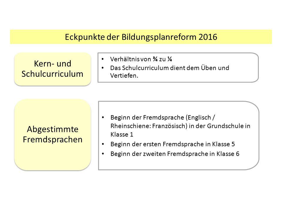 Eckpunkte der Bildungsplanreform 2016 Verhältnis von ¾ zu ¼ Das Schulcurriculum dient dem Üben und Vertiefen. Kern- und Schulcurriculum Beginn der Fre