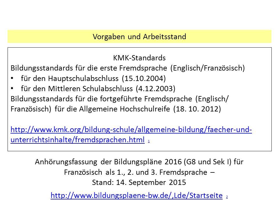 KMK-Standards Bildungsstandards für die erste Fremdsprache (Englisch/Französisch) für den Hauptschulabschluss (15.10.2004) für den Mittleren Schulabsc