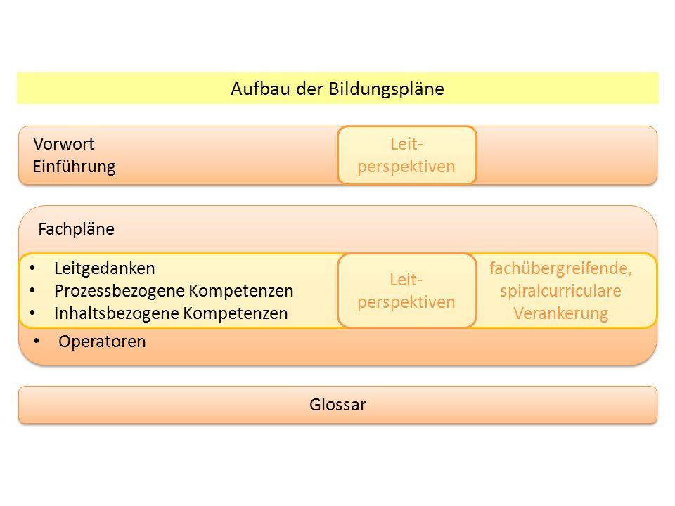 Aufbau der Bildungspläne Vorwort Einführung Vorwort Einführung Fachpläne Operatoren Fachpläne Operatoren Glossar Leitgedanken Prozessbezogene Kompeten