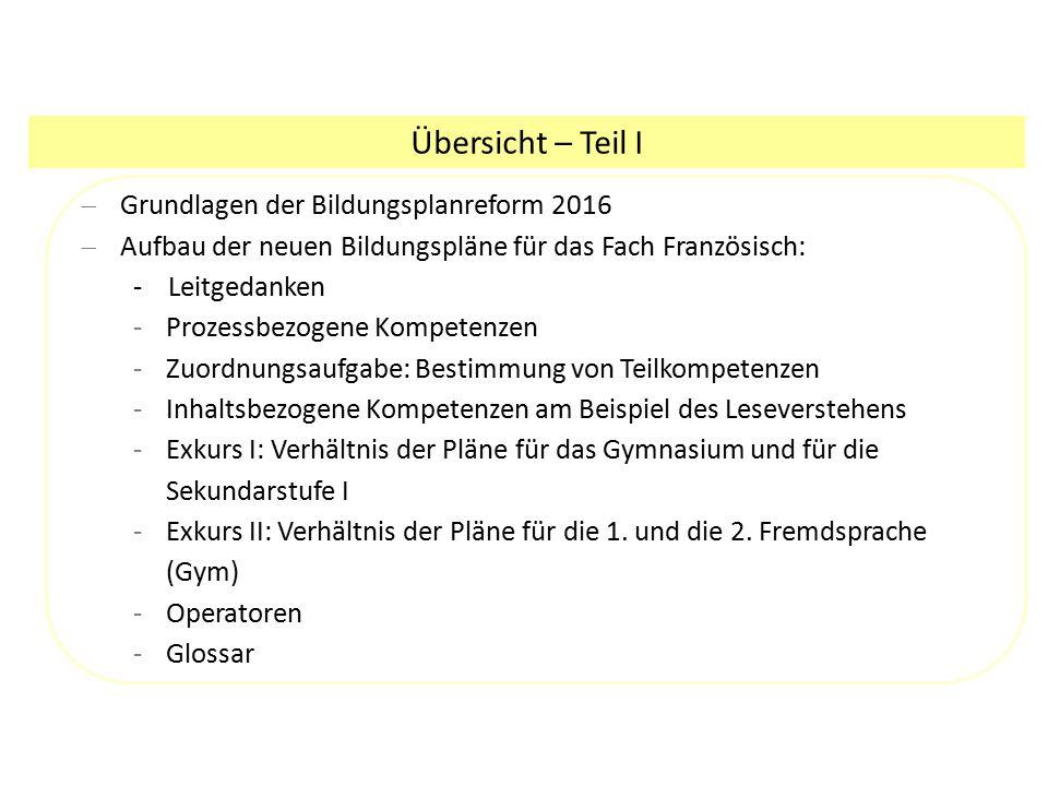 Sprachmittlung als integrative Kompetenz des FU LeseverstehenSchreiben Hör-/Hörseh- verstehen Sprechen schriftlich mündlich Sprachmittlung F D Interkulturelle Kompetenz
