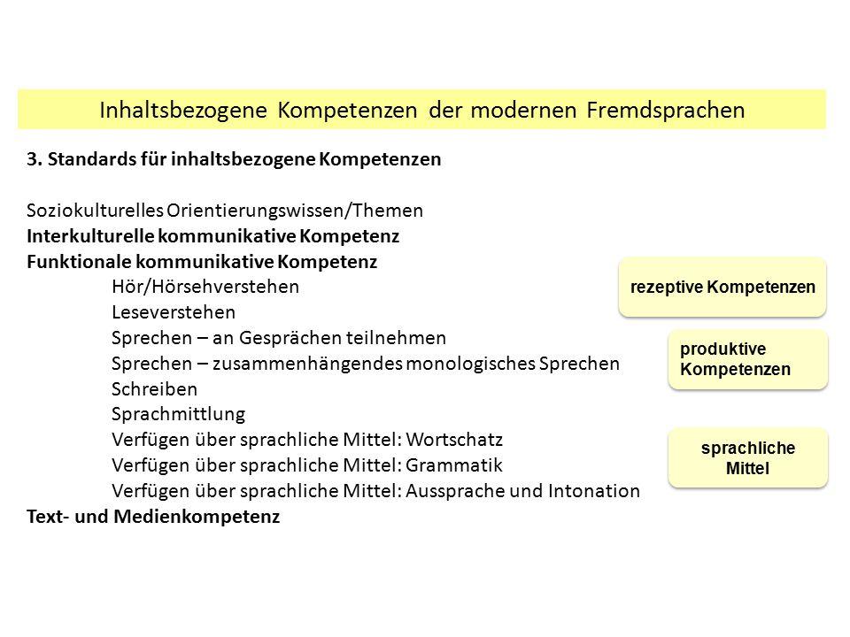 Inhaltsbezogene Kompetenzen der modernen Fremdsprachen 3. Standards für inhaltsbezogene Kompetenzen Soziokulturelles Orientierungswissen/Themen Interk
