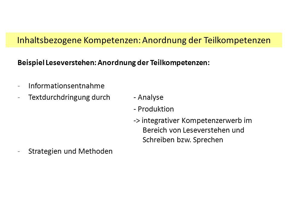 Beispiel Leseverstehen: Anordnung der Teilkompetenzen: -Informationsentnahme -Textdurchdringung durch - Analyse - Produktion -> integrativer Kompetenz