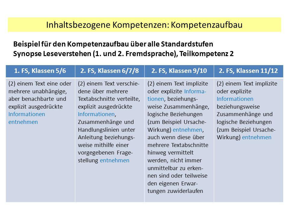 Inhaltsbezogene Kompetenzen: Kompetenzaufbau 1. FS, Klassen 5/62. FS, Klassen 6/7/82. FS, Klassen 9/102. FS, Klassen 11/12 (2) einem Text eine oder me