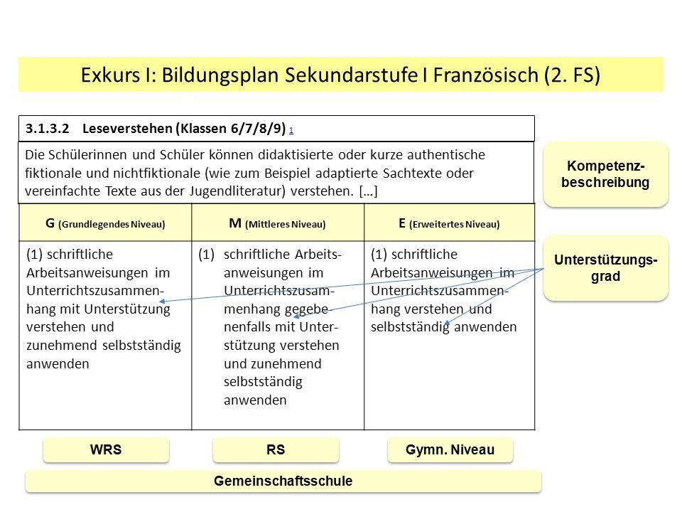Exkurs I: Bildungsplan Sekundarstufe I Französisch (2. FS) 3.1.3.2 Leseverstehen (Klassen 6/7/8/9) 1 1 G (Grundlegendes Niveau) M (Mittleres Niveau) E