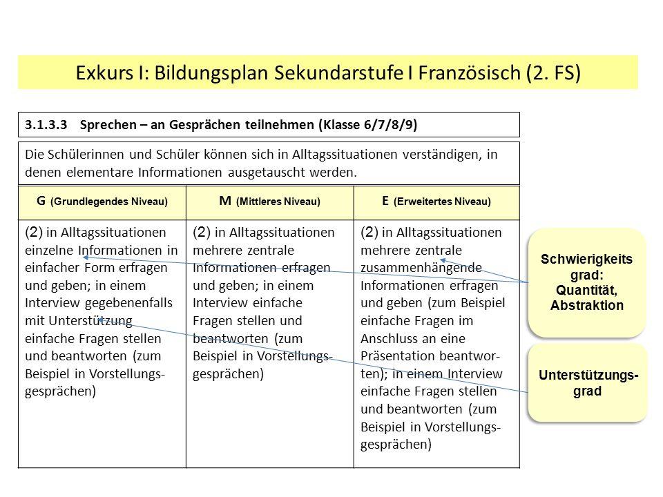 Exkurs I: Bildungsplan Sekundarstufe I Französisch (2. FS) 3.1.3.3 Sprechen – an Gesprächen teilnehmen (Klasse 6/7/8/9) Die Schülerinnen und Schüler k