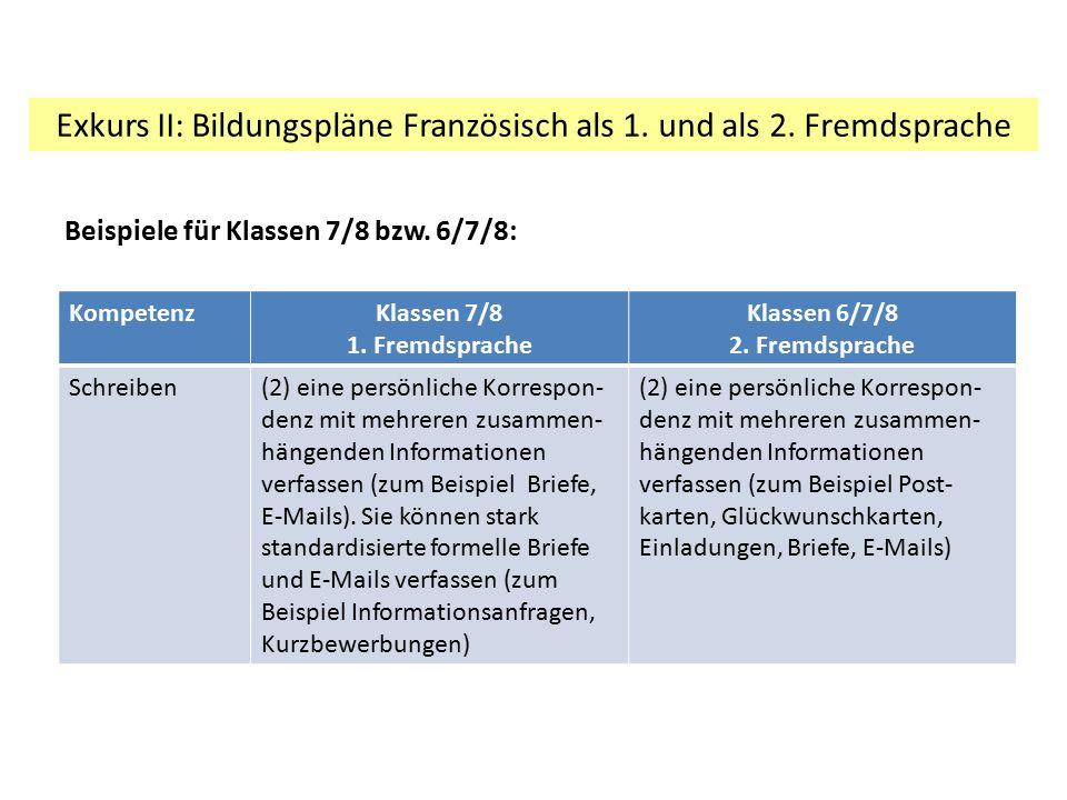 Beispiele für Klassen 7/8 bzw. 6/7/8: Exkurs II: Bildungspläne Französisch als 1. und als 2. Fremdsprache KompetenzKlassen 7/8 1. Fremdsprache Klassen