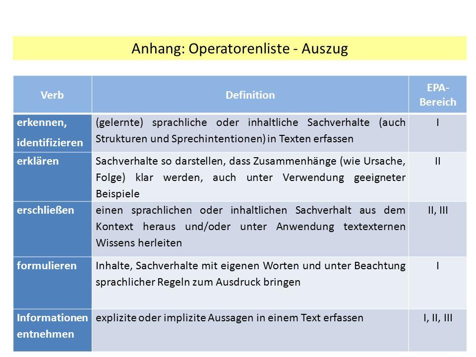 VerbDefinition EPA- Bereich erkennen, identifizieren (gelernte) sprachliche oder inhaltliche Sachverhalte (auch Strukturen und Sprechintentionen) in T