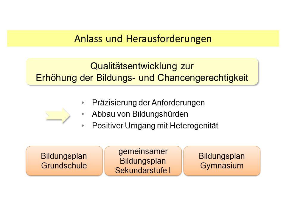 Weiterentwicklung der Bildungspläne Französisch (Gymnasium) Fortsetzung: Was ist neu gegenüber 2004.