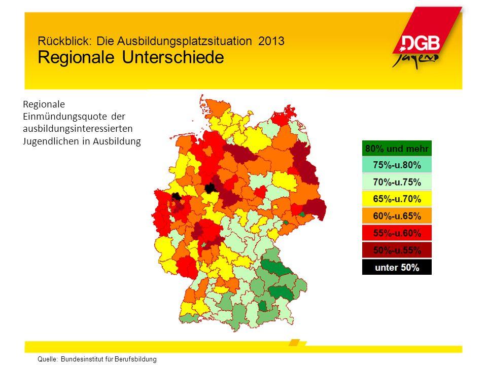 Quelle: Bundesinstitut für Berufsbildung Regionale Einmündungsquote der ausbildungsinteressierten Jugendlichen in Ausbildung Rückblick: Die Ausbildungsplatzsituation 2013 Regionale Unterschiede