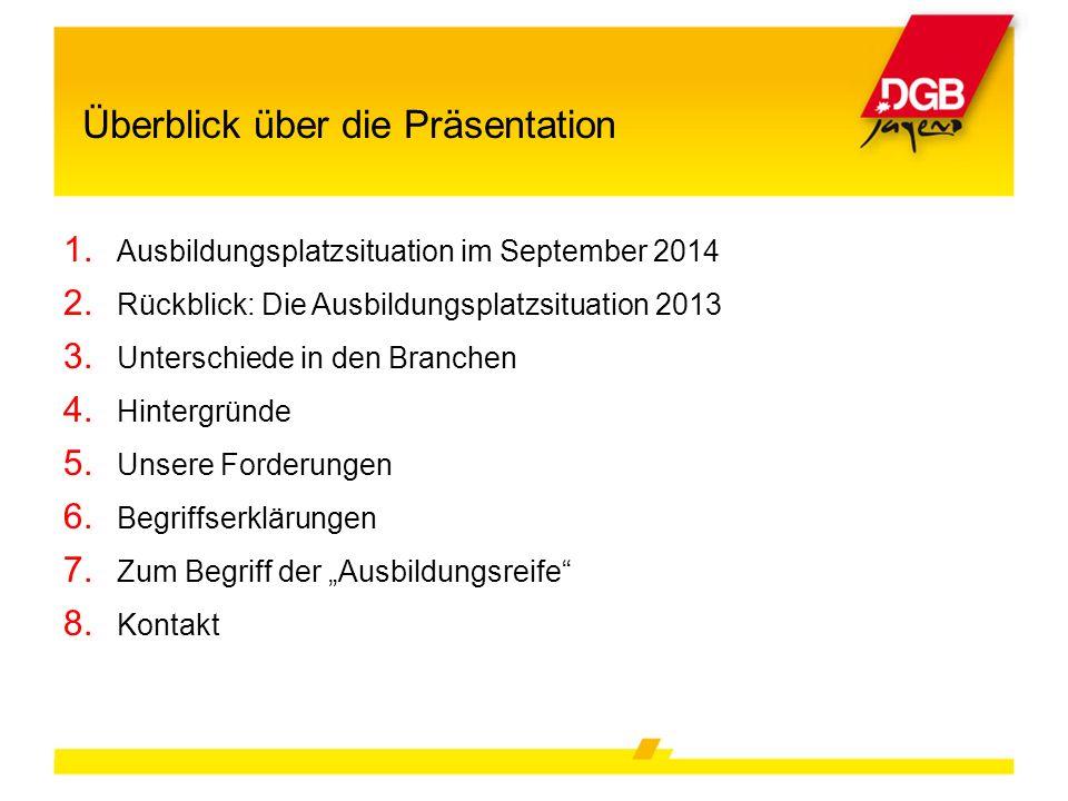1.Ausbildungsplatzsituation im September 2014 2. Rückblick: Die Ausbildungsplatzsituation 2013 3.