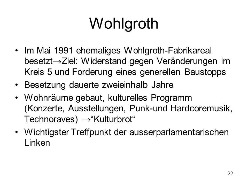 22 Wohlgroth Im Mai 1991 ehemaliges Wohlgroth-Fabrikareal besetzt→Ziel: Widerstand gegen Veränderungen im Kreis 5 und Forderung eines generellen Baust
