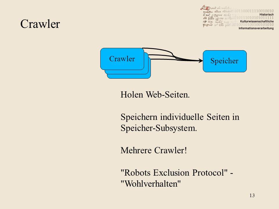 Crawler Holen Web-Seiten. Speichern individuelle Seiten in Speicher-Subsystem.