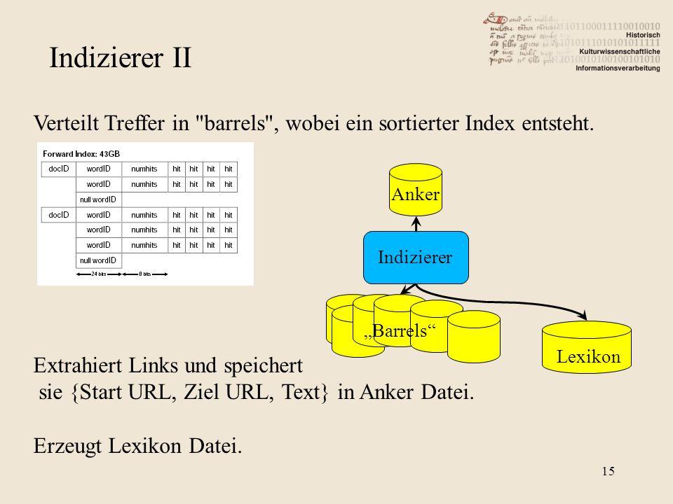 Indizierer II Verteilt Treffer in barrels , wobei ein sortierter Index entsteht.