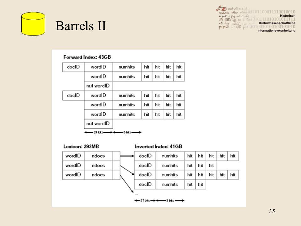Barrels II 35