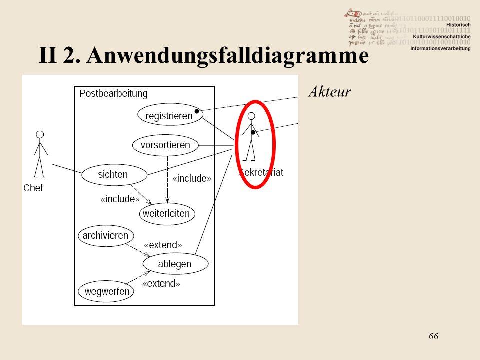 II 2. Anwendungsfalldiagramme 66 Akteur