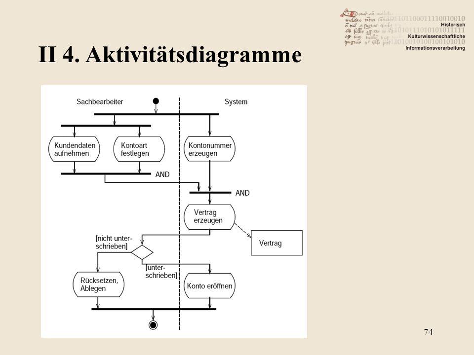 II 4. Aktivitätsdiagramme 74