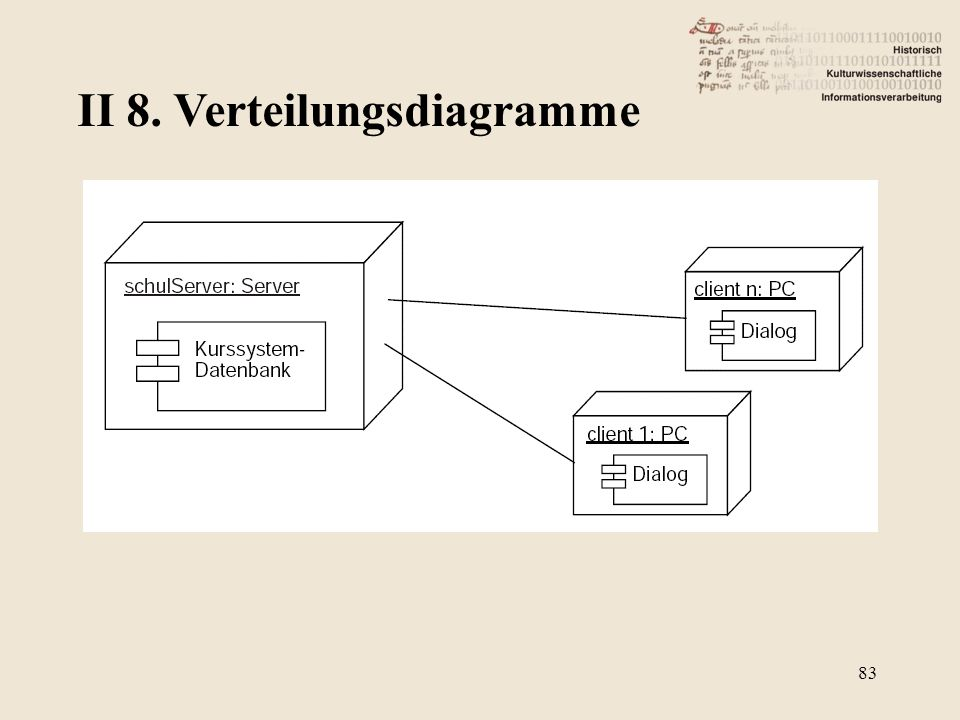 II 8. Verteilungsdiagramme 83