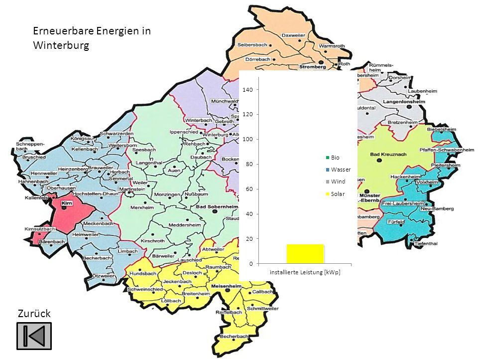 Zurück Erneuerbare Energien in Winterburg