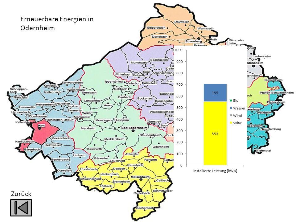 Zurück Erneuerbare Energien in Odernheim