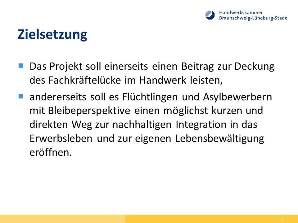 Zielsetzung 3  Das Projekt soll einerseits einen Beitrag zur Deckung des Fachkräftelücke im Handwerk leisten,  andererseits soll es Flüchtlingen und
