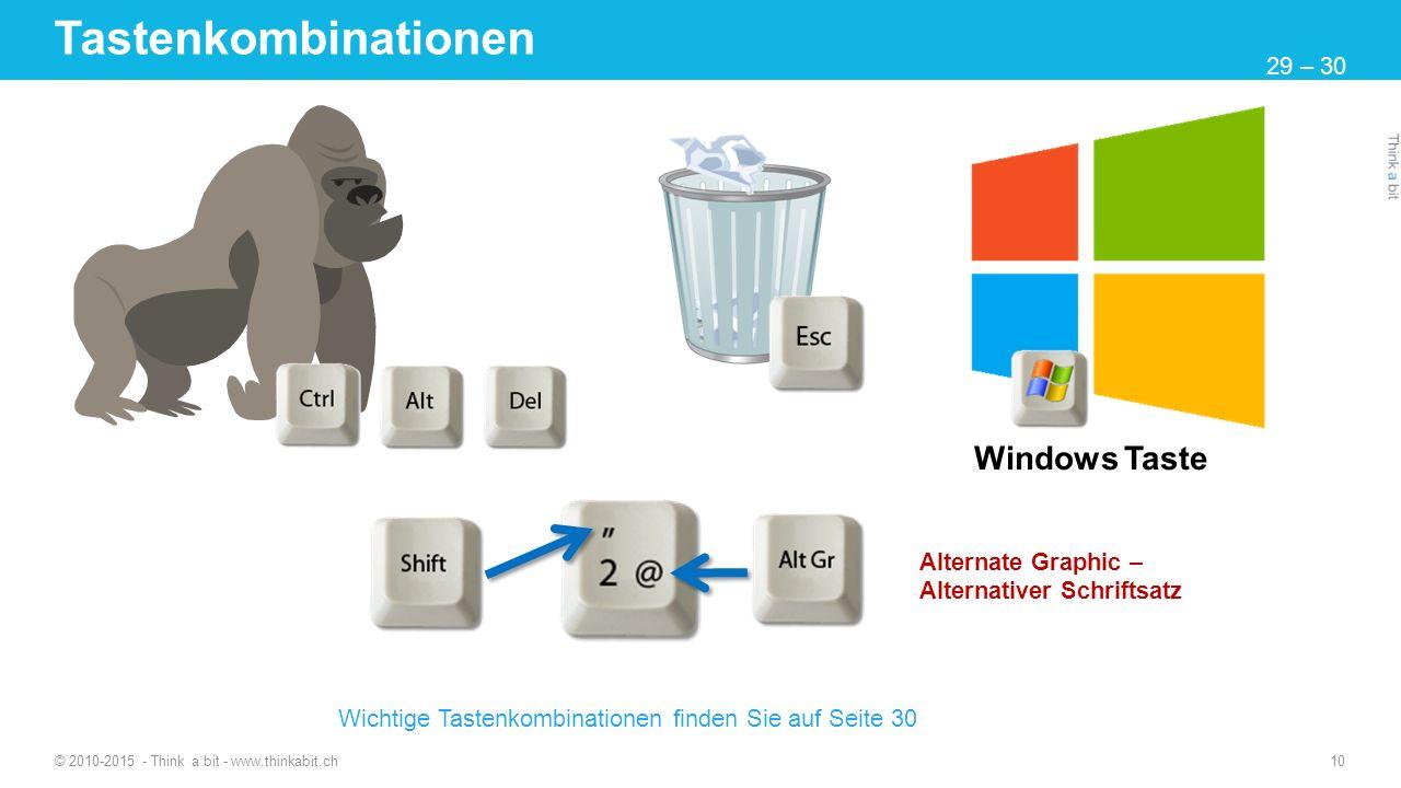 Tastenkombinationen © 2010-2015 - Think a bit - www.thinkabit.ch 10 Windows Taste Alternate Graphic – Alternativer Schriftsatz 29 – 30 Wichtige Tasten