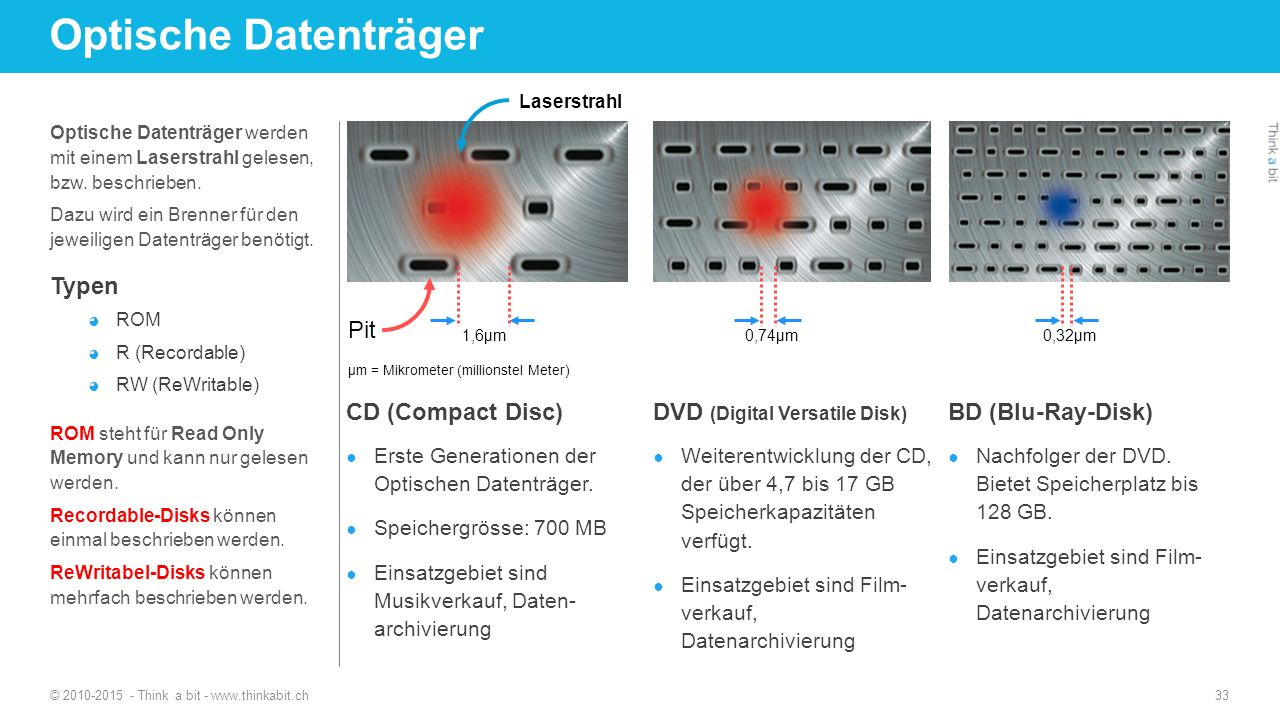 Optische Datenträger © 2010-2015 - Think a bit - www.thinkabit.ch 33 Optische Datenträger werden mit einem Laserstrahl gelesen, bzw. beschrieben. Dazu