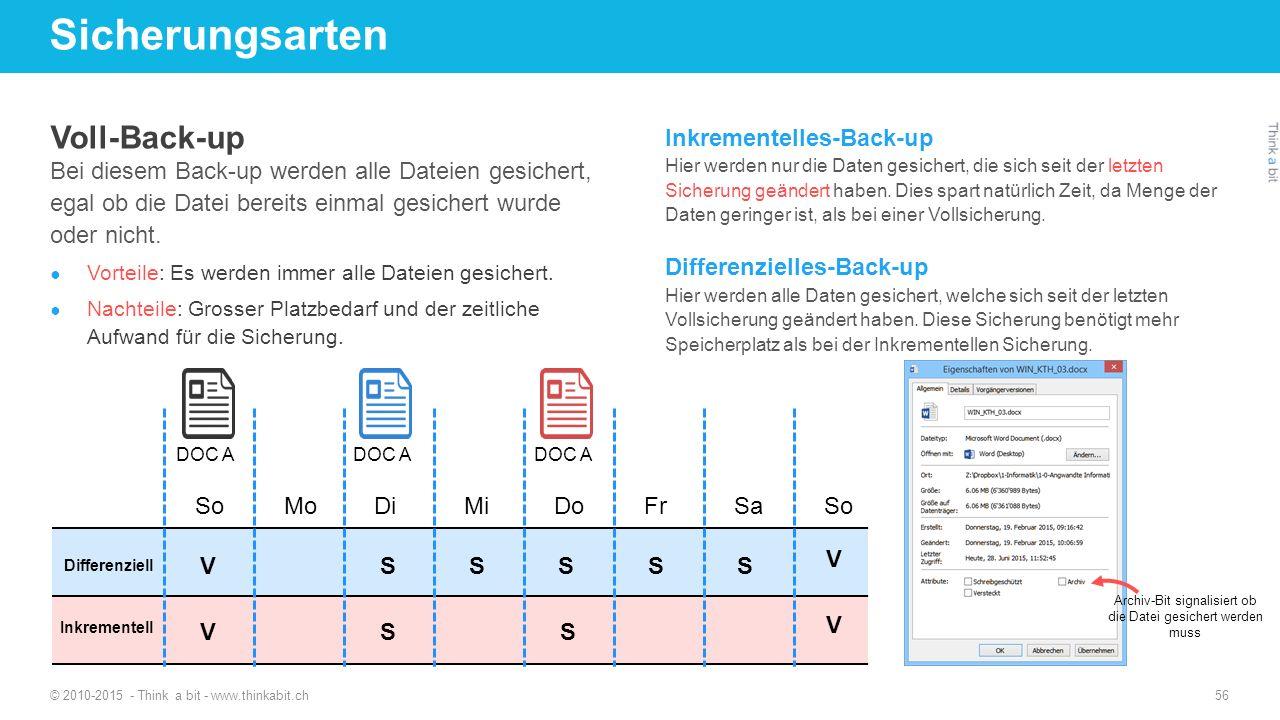 Sicherungsarten Voll-Back-up Bei diesem Back-up werden alle Dateien gesichert, egal ob die Datei bereits einmal gesichert wurde oder nicht. ● Vorteile