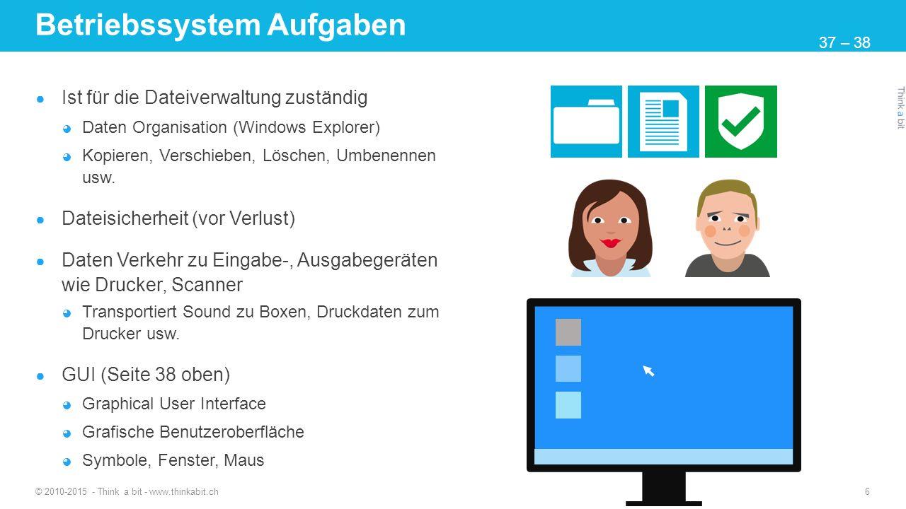 Betriebssystem Aufgaben ● Ist für die Dateiverwaltung zuständig ◕ Daten Organisation (Windows Explorer) ◕ Kopieren, Verschieben, Löschen, Umbenennen u