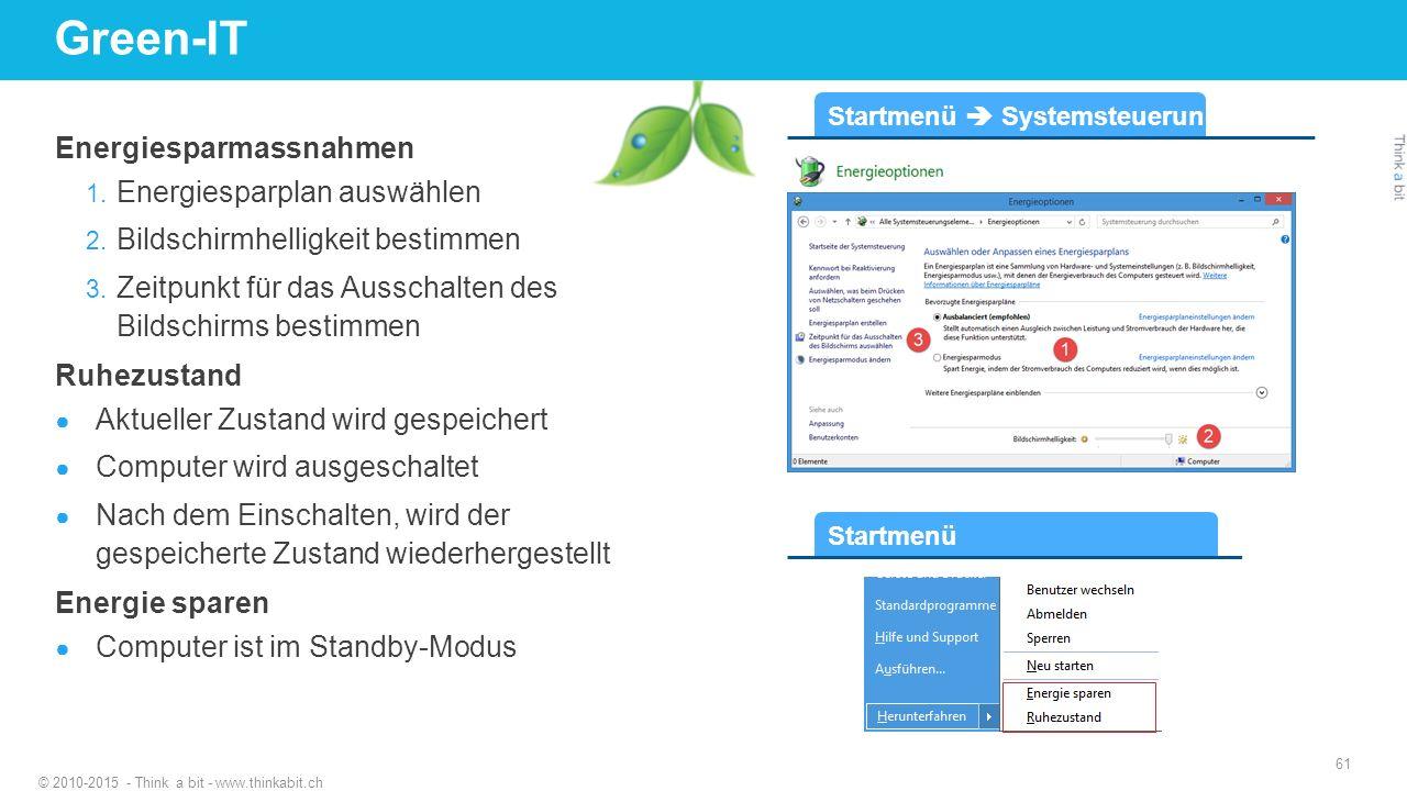 Green-IT © 2010-2015 - Think a bit - www.thinkabit.ch Energiesparmassnahmen 1. Energiesparplan auswählen 2. Bildschirmhelligkeit bestimmen 3. Zeitpunk
