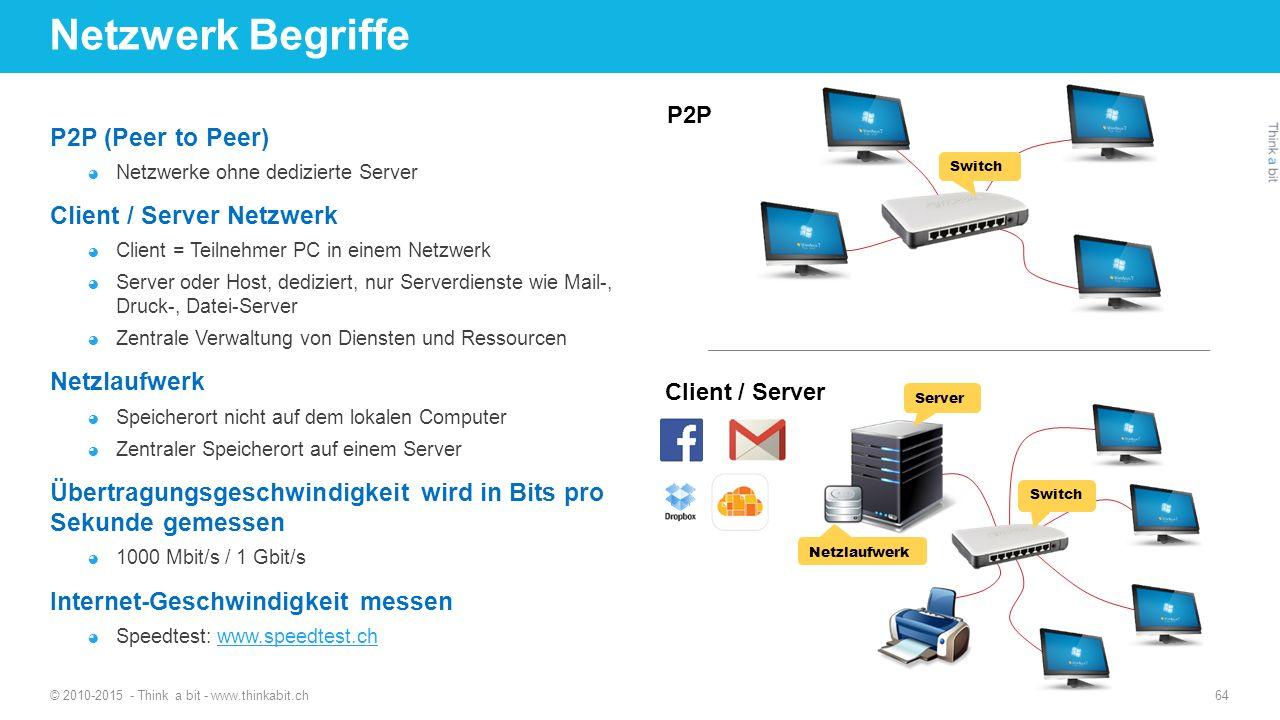 Netzwerk Begriffe P2P (Peer to Peer) ◕ Netzwerke ohne dedizierte Server Client / Server Netzwerk ◕ Client = Teilnehmer PC in einem Netzwerk ◕ Server oder Host, dediziert, nur Serverdienste wie Mail-, Druck-, Datei-Server ◕ Zentrale Verwaltung von Diensten und Ressourcen Netzlaufwerk ◕ Speicherort nicht auf dem lokalen Computer ◕ Zentraler Speicherort auf einem Server Übertragungsgeschwindigkeit wird in Bits pro Sekunde gemessen ◕ 1000 Mbit/s / 1 Gbit/s Internet-Geschwindigkeit messen ◕ Speedtest: www.speedtest.chwww.speedtest.ch © 2010-2015 - Think a bit - www.thinkabit.ch 64 P2P Client / Server Switch Server Netzlaufwerk