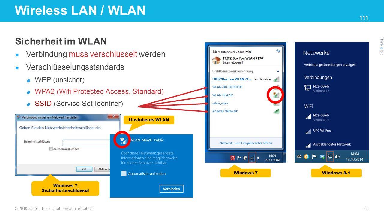 Wireless LAN / WLAN Sicherheit im WLAN ● Verbindung muss verschlüsselt werden ● Verschlüsselungsstandards ◕ WEP (unsicher) ◕ WPA2 (Wifi Protected Access, Standard) ◕ SSID (Service Set Identifer) © 2010-2015 - Think a bit - www.thinkabit.ch Windows 7Windows 8.1 Windows 7 Sicherheitsschlüssel Unsicheres WLAN 66 111