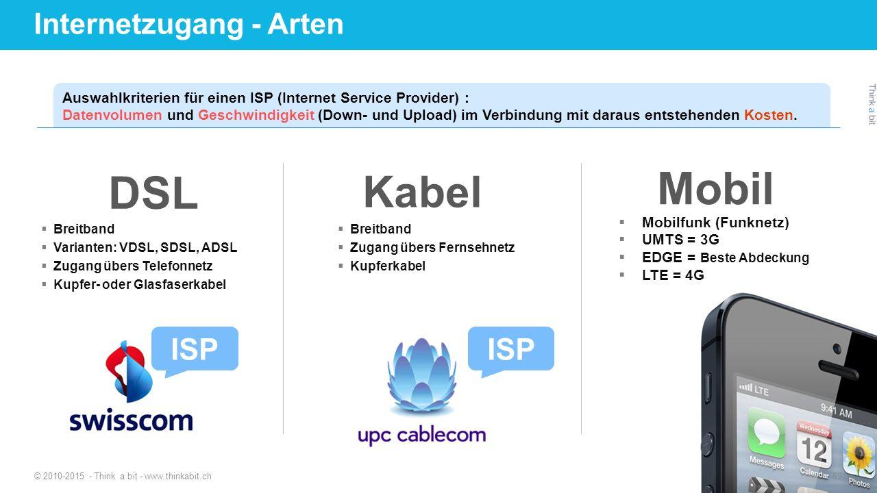 Internetzugang - Arten © 2010-2015 - Think a bit - www.thinkabit.ch  Breitband  Varianten: VDSL, SDSL, ADSL  Zugang übers Telefonnetz  Kupfer- ode