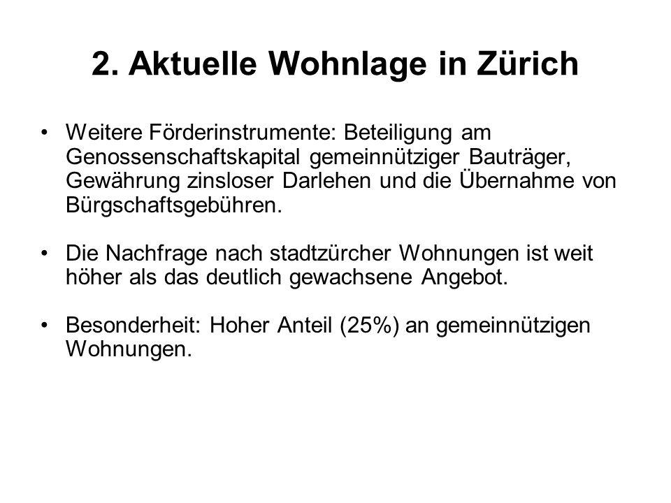 2. Aktuelle Wohnlage in Zürich Weitere Förderinstrumente: Beteiligung am Genossenschaftskapital gemeinnütziger Bauträger, Gewährung zinsloser Darlehen