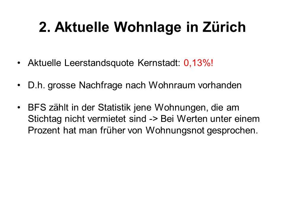 2. Aktuelle Wohnlage in Zürich Aktuelle Leerstandsquote Kernstadt: 0,13%! D.h. grosse Nachfrage nach Wohnraum vorhanden BFS zählt in der Statistik jen