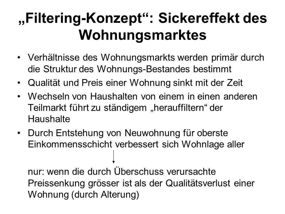 """""""Filtering-Konzept"""": Sickereffekt des Wohnungsmarktes Verhältnisse des Wohnungsmarkts werden primär durch die Struktur des Wohnungs-Bestandes bestimmt"""