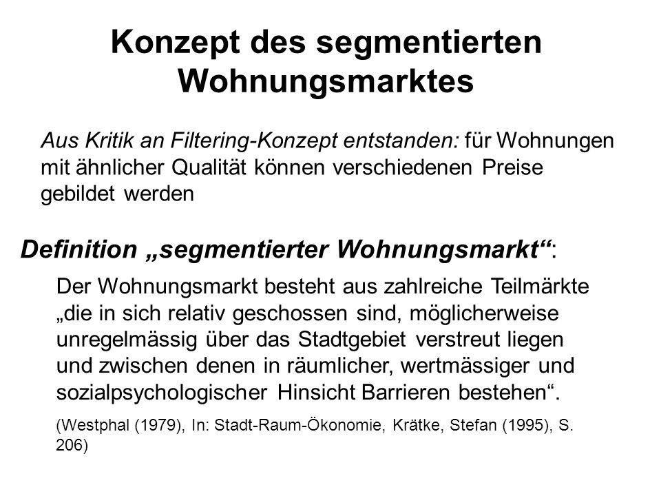 """Konzept des segmentierten Wohnungsmarktes Definition """"segmentierter Wohnungsmarkt"""": Der Wohnungsmarkt besteht aus zahlreiche Teilmärkte """"die in sich r"""