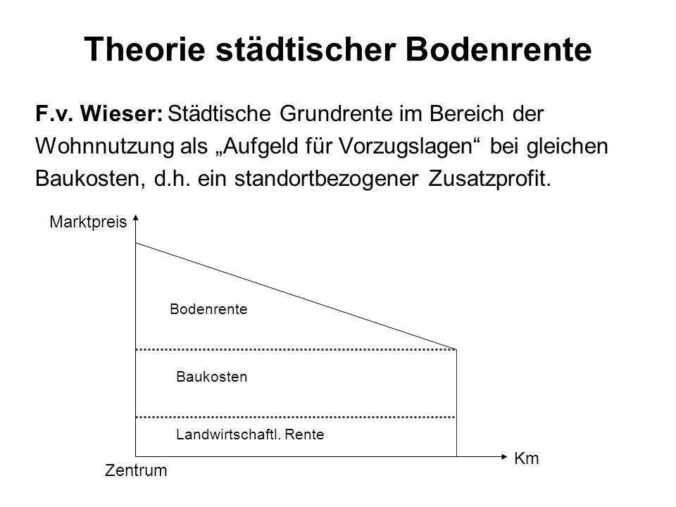 """Theorie städtischer Bodenrente F.v. Wieser: Städtische Grundrente im Bereich der Wohnnutzung als """"Aufgeld für Vorzugslagen"""" bei gleichen Baukosten, d."""
