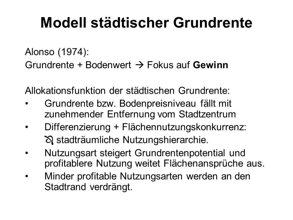 Modell städtischer Grundrente Alonso (1974): Grundrente + Bodenwert  Fokus auf Gewinn Allokationsfunktion der städtischen Grundrente: Grundrente bzw.