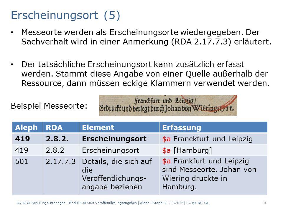 Erscheinungsort (5) AG RDA Schulungsunterlagen – Modul 6.AD.03: Veröffentlichungsangaben | Aleph | Stand: 20.11.2015 | CC BY-NC-SA 10 Messeorte werden als Erscheinungsorte wiedergegeben.