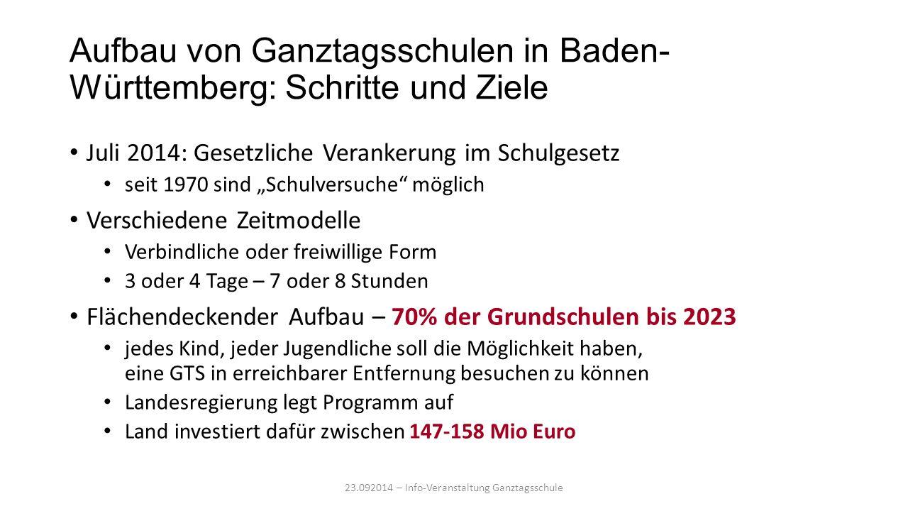 """Aufbau von Ganztagsschulen in Baden- Württemberg: Schritte und Ziele Juli 2014: Gesetzliche Verankerung im Schulgesetz seit 1970 sind """"Schulversuche möglich Verschiedene Zeitmodelle Verbindliche oder freiwillige Form 3 oder 4 Tage – 7 oder 8 Stunden Flächendeckender Aufbau – 70% der Grundschulen bis 2023 jedes Kind, jeder Jugendliche soll die Möglichkeit haben, eine GTS in erreichbarer Entfernung besuchen zu können Landesregierung legt Programm auf Land investiert dafür zwischen 147-158 Mio Euro 23.092014 – Info-Veranstaltung Ganztagsschule"""