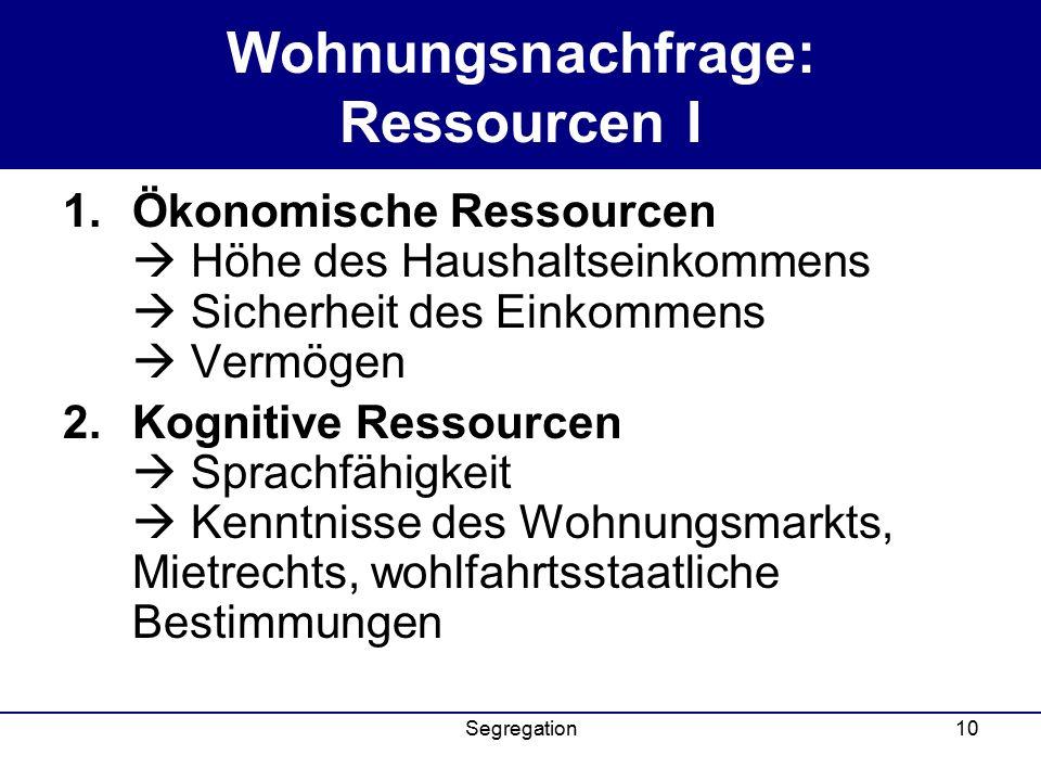 Segregation10 Wohnungsnachfrage: Ressourcen I 1.Ökonomische Ressourcen  Höhe des Haushaltseinkommens  Sicherheit des Einkommens  Vermögen 2.Kognitive Ressourcen  Sprachfähigkeit  Kenntnisse des Wohnungsmarkts, Mietrechts, wohlfahrtsstaatliche Bestimmungen