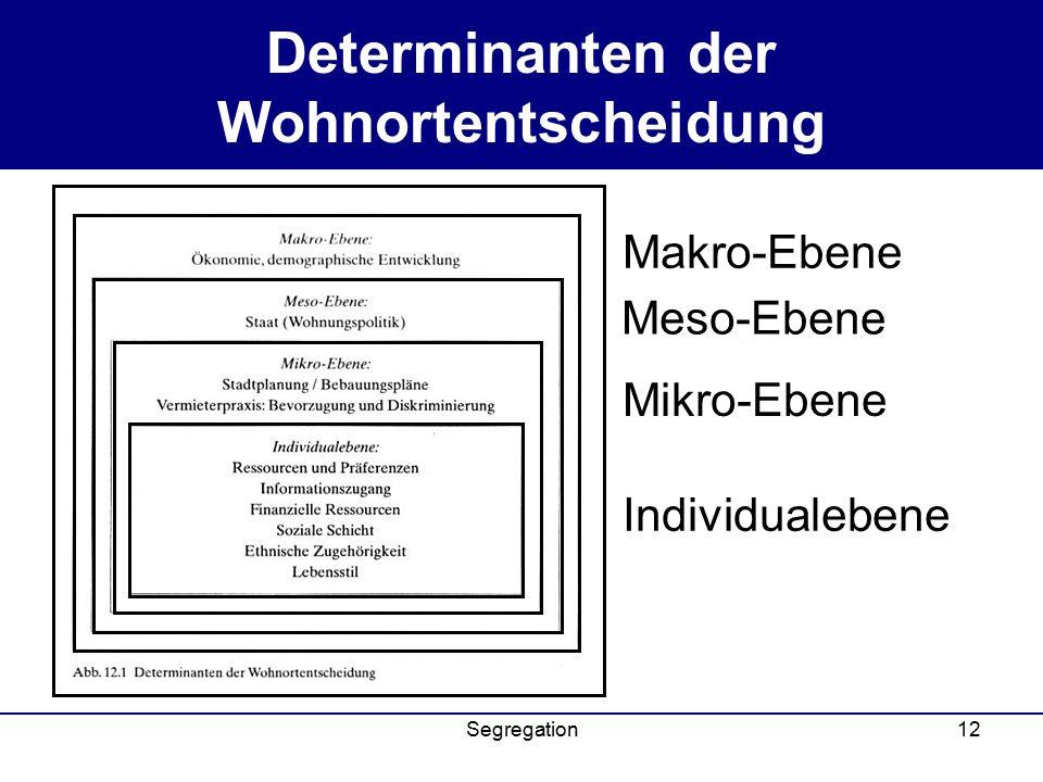 Segregation12 Determinanten der Wohnortentscheidung Makro-Ebene Meso-Ebene Mikro-Ebene Individualebene